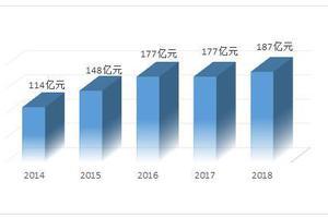 教育部:高职毕业生半年后就业率超过90%(图)