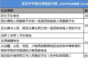 外省回京考生 下半年需要注意7件中考大事