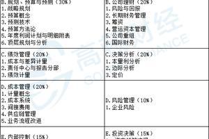 2019年管理会计师考试时间及报名入口一览表