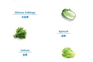 这些每天都在吃的蔬菜 英文你都知道吗?