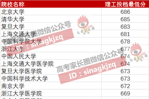 不同分数段考生可报考高校盘点(北京篇)