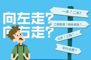 武大学霸透露高考逆袭:谁还不是潜力股了?