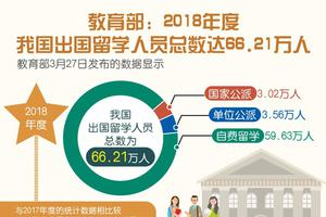 深圳唯一有出國班資質的公立高中舉辦校園開放日