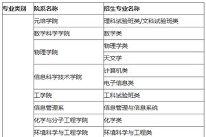 """北京大學2019年""""博雅人才培養計劃""""招生簡章"""