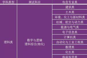 清华大学2019年自强计划招生简章