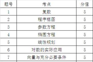 2019年高考北京卷数学(理科)试卷淡化特殊解题技巧全面考查通性通法