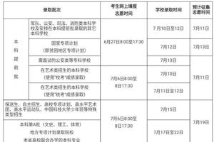 海南2019高考志愿填报时间及录取批次安排