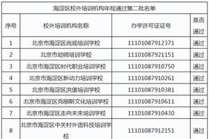 海淀教委公布第二批校外培训机构年检通过名单