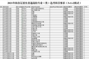 辽宁公布2021高考专业(类)选考科目要求
