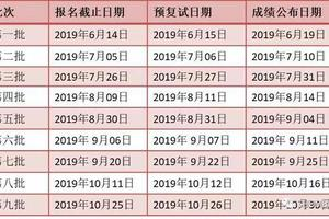 上海大学MBA长三角论坛济南站即将开启