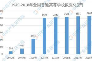 中国新增劳动力48.2%受过高等365bet体育在线注册