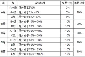 武书连2019中国高职高专教师创新能力排行榜