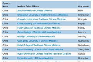 中医院校被除名:不代表世卫组织不承认
