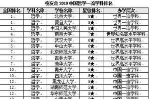 校友会2019中国各学科门类一流学科排名