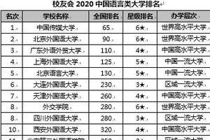 校友会2020中国语言类大学排名 中国传媒大学第一
