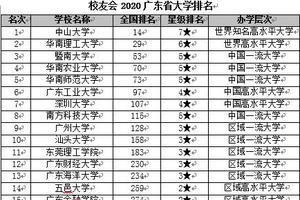 校友會2020廣東省大學排名 廣東工業大學躋身全國百強