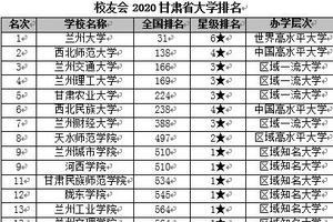 校友會2020甘肅省大學排名 蘭州交通大學居前3甲