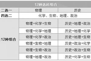 江蘇高考改革新規杜絕包辦選科 禁止提前分班