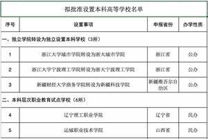 教育部正式發函 9所新本科高校來了