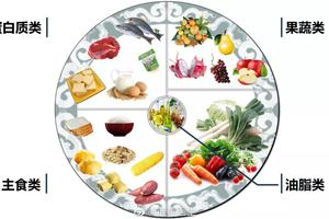 補充蛋白質粗細搭配 高考飲食不需大幅調整