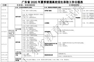 广东省2020年夏季高考录取工作日程表出炉