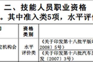 高顿教育:薪税师正式进入国家职业资格目录