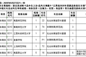 江西2020第二批本科體育類缺額院校及專業統計表