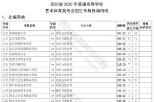 四川2020艺术体育类专业招生专科批调档线出炉