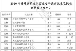 2020普通高校在川招生专科提前批院校录取调档线