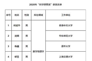 """50位青年科学家获""""科学探索奖"""" 每人300万可自由支配"""
