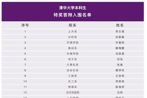 """清华公布2020特奖候选人名单 """"神仙打架""""开始"""