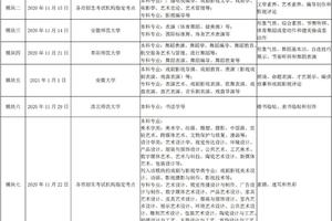 2021年安徽省艺术类专业统考部分模块专业合格线发布