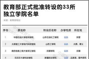 教育部正式批准转设的33所独立学院名单