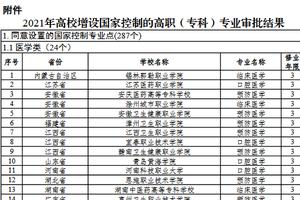 287个国家控制的高职专科专业点获批 2021年起招生