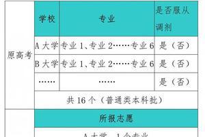 辽宁新高考适应性测试18日出分 模拟志愿随后开始