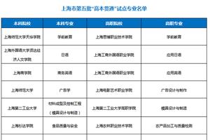 """上海市第五批""""高本贯通""""试点专业名单公布"""