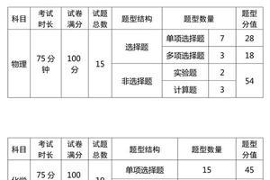 辽宁2021普通高中学业水平选择性考试试卷结构