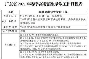 广东2021年春季高考招生录取工作4月22日开始