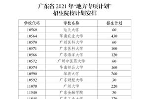 广东2021重点高校招收农村和贫困地区学生工作通知