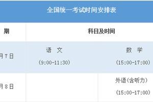 重庆市2021年普通高等学校招生工作实施办法公布