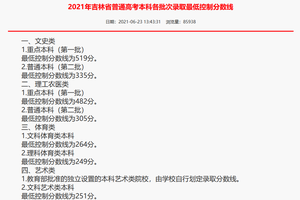 吉林2021高考分數線:本科一批線理工482 文史519