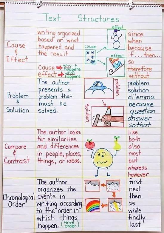 如何读透一本书 这些阅读能力美国从小学生抓起
