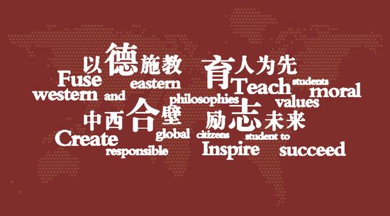 如何帮助孩子找到更好的自己?北京王府教务长有话说