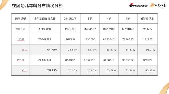 《中国学前教育师资培养与职业发展白皮书(2020)》重磅发布