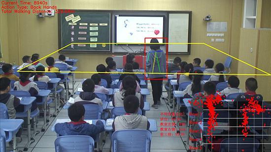 上海一小学引进AI系统:可捕捉孩子打哈欠坐姿行为