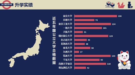 日本名校发现之旅习近平的婚姻 :走进富士国际语学院