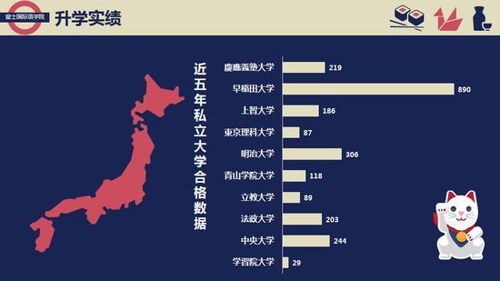 日本名校发现之旅西特勒:走进富士国际语学院