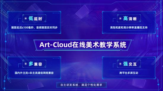 (画啦啦自主研发的Art-Cloud在线美术教学系统)