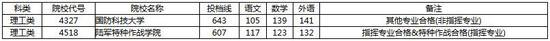 湖南2018军事院校本科(女)征集志愿投档分数线猜字谜十月十日