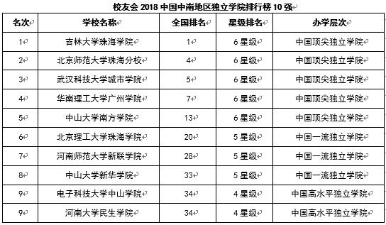 必赢亚洲776.net 3